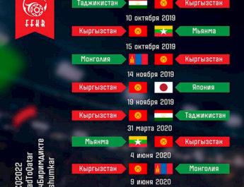 Чемпионат мира по футболу: Определились соперники  сборной Кыргызстана